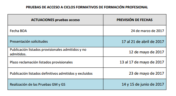 calendariofppruebasacceso2017